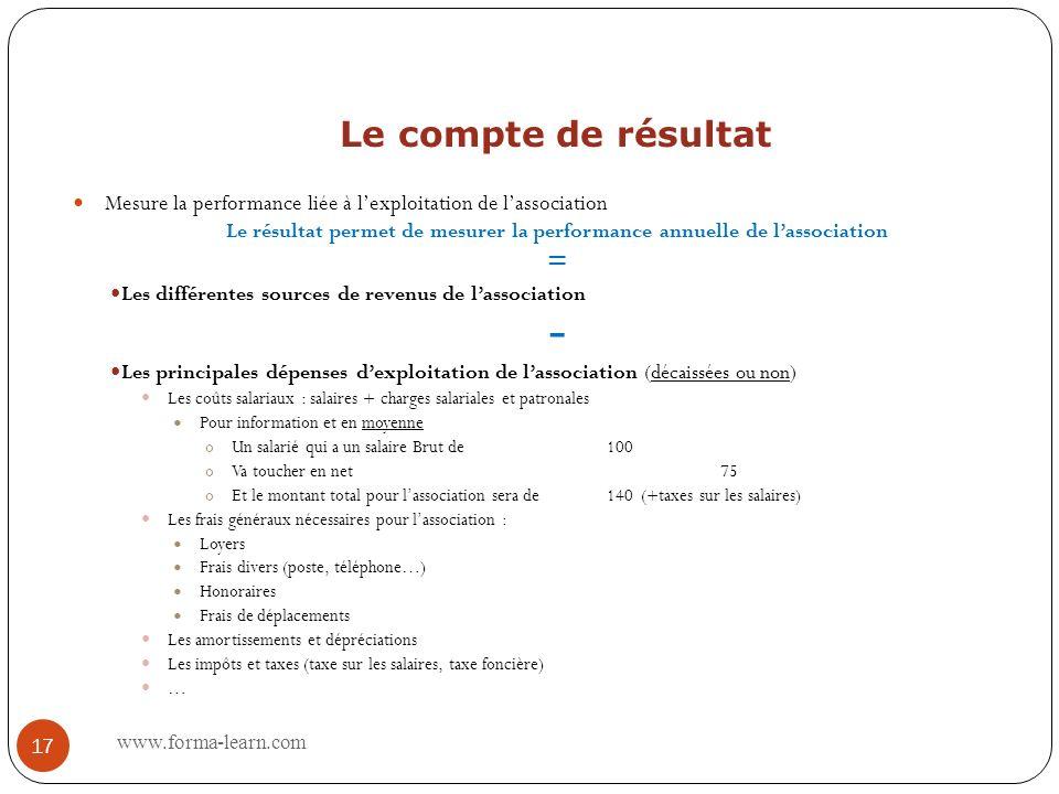 Le résultat permet de mesurer la performance annuelle de l'association