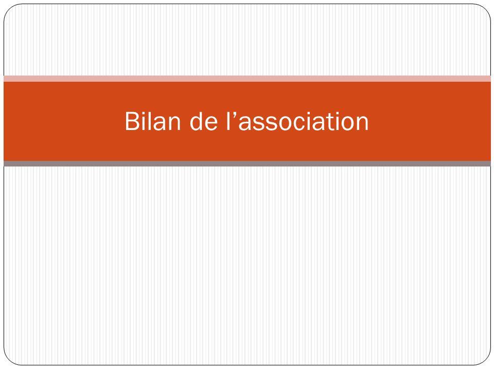 Bilan de l'association