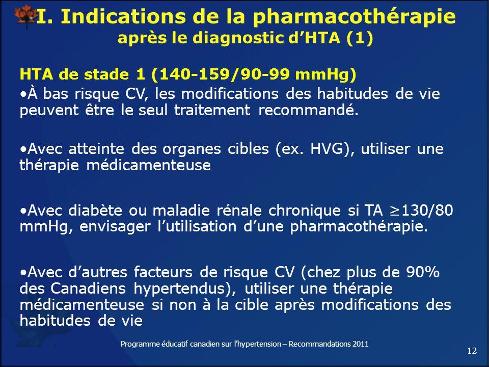 I. Indications de la pharmacothérapie après le diagnostic d'HTA (1)