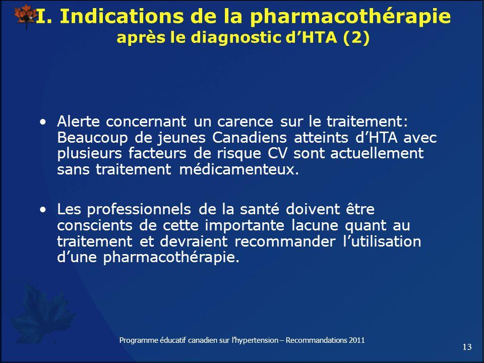 I. Indications de la pharmacothérapie après le diagnostic d'HTA (2)