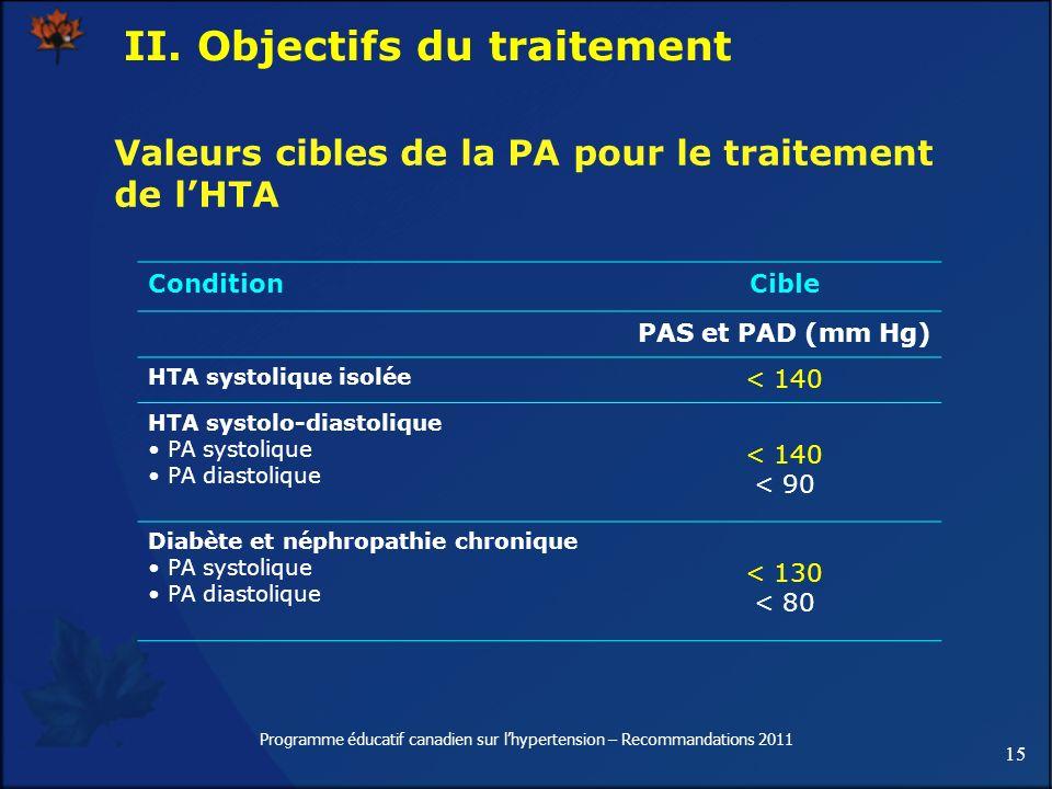 Valeurs cibles de la PA pour le traitement de l'HTA