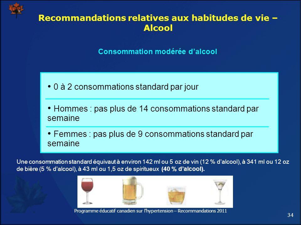 Recommandations relatives aux habitudes de vie – Alcool