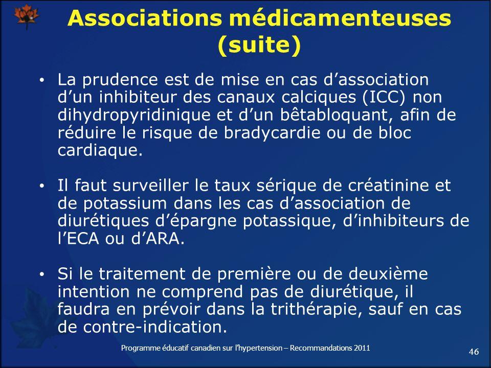 Associations médicamenteuses (suite)