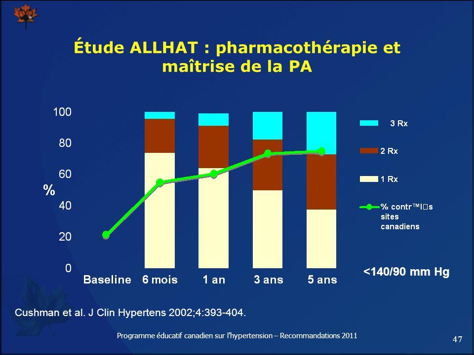 Étude ALLHAT : pharmacothérapie et maîtrise de la PA