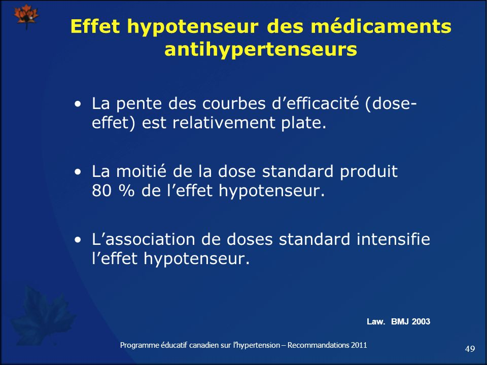 Effet hypotenseur des médicaments antihypertenseurs