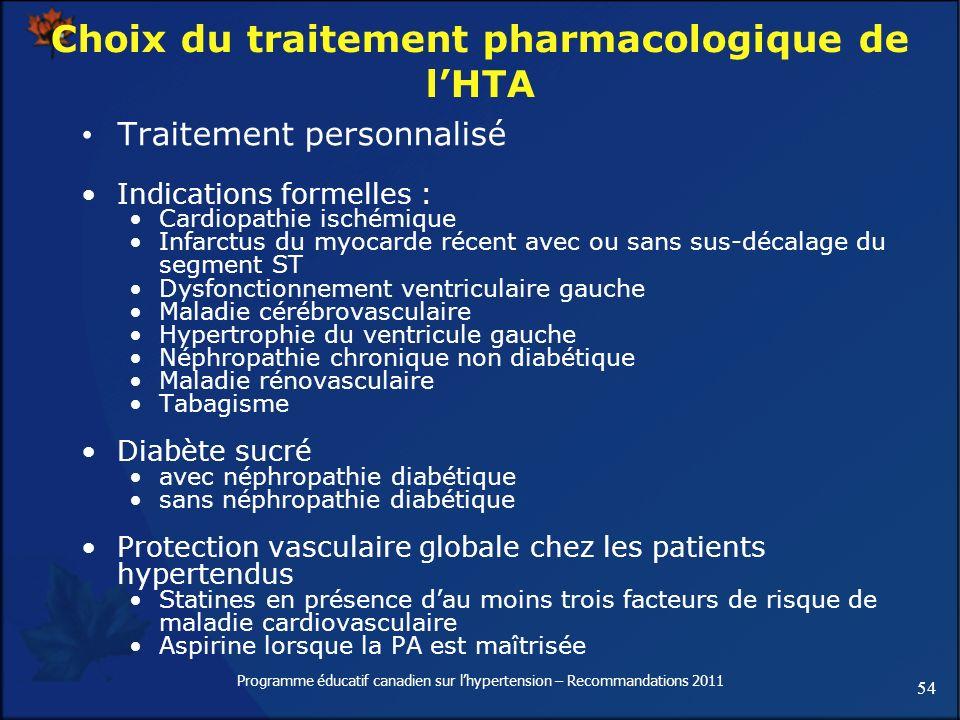 Choix du traitement pharmacologique de l'HTA