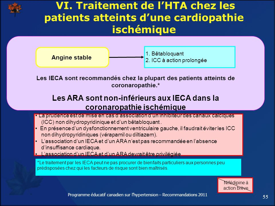 Les ARA sont non-inférieurs aux IECA dans la coronaropathie ischémique
