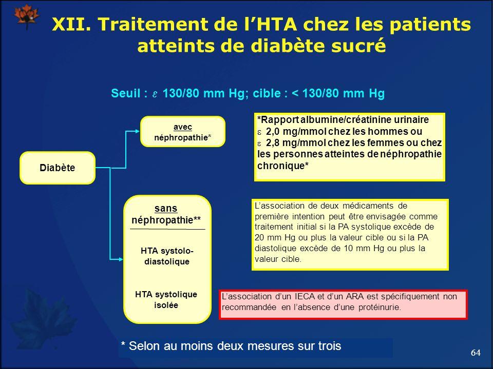 XII. Traitement de l'HTA chez les patients atteints de diabète sucré