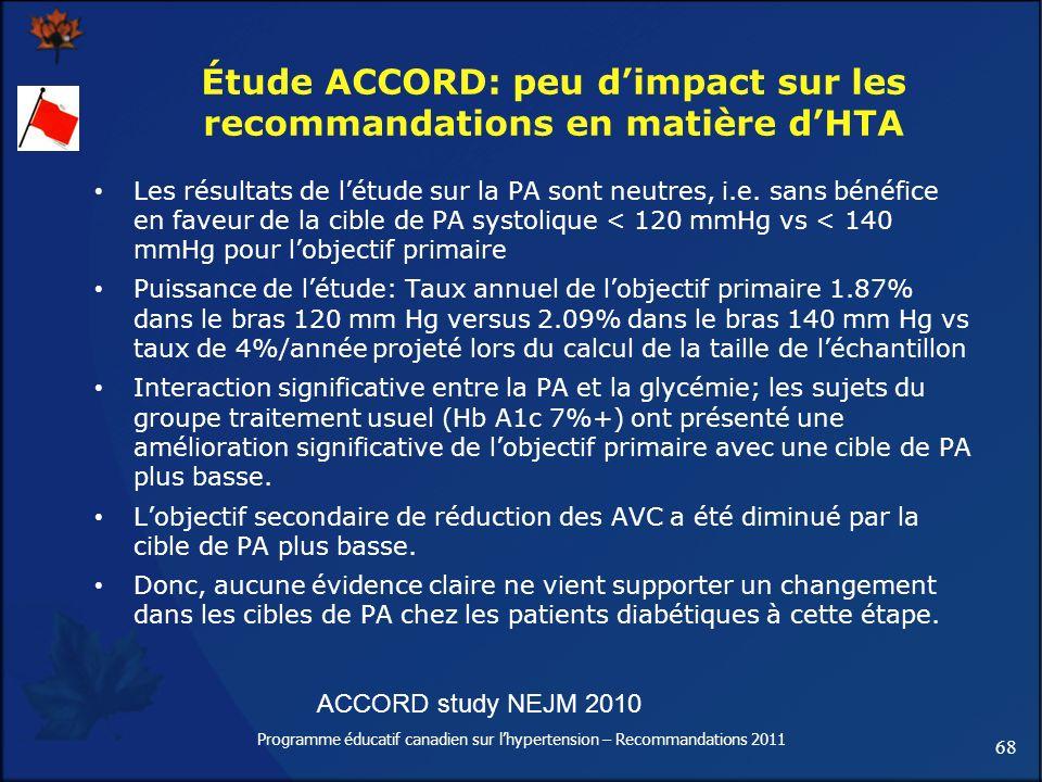 Étude ACCORD: peu d'impact sur les recommandations en matière d'HTA