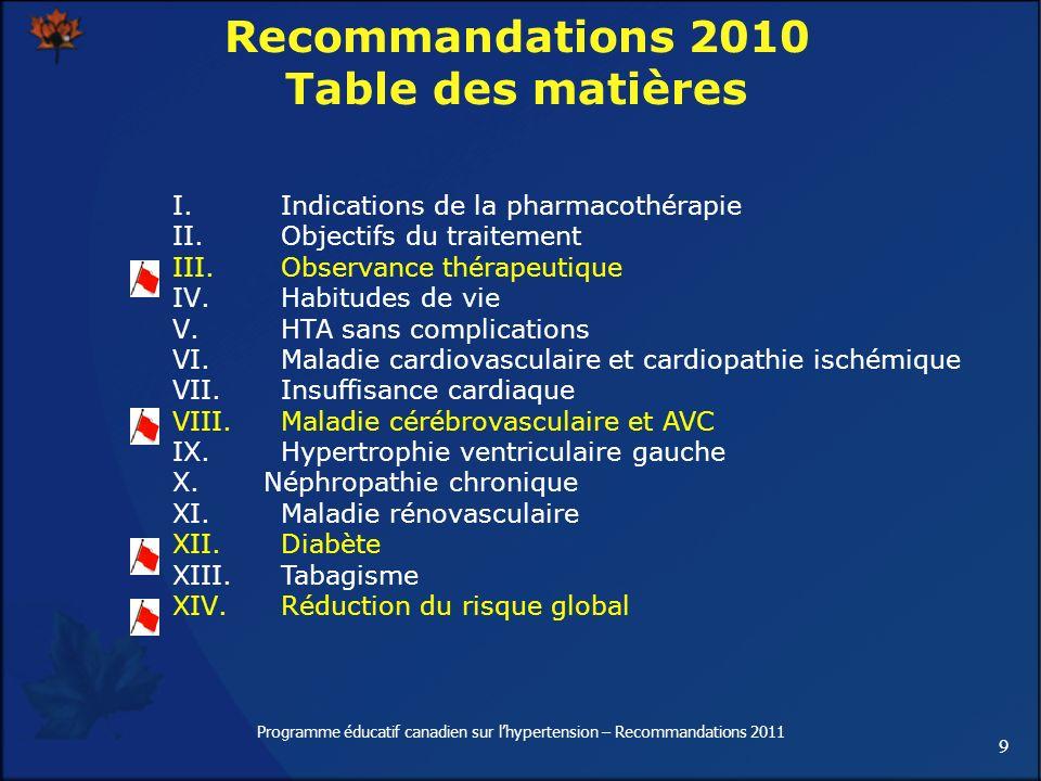 Recommandations 2010 Table des matières