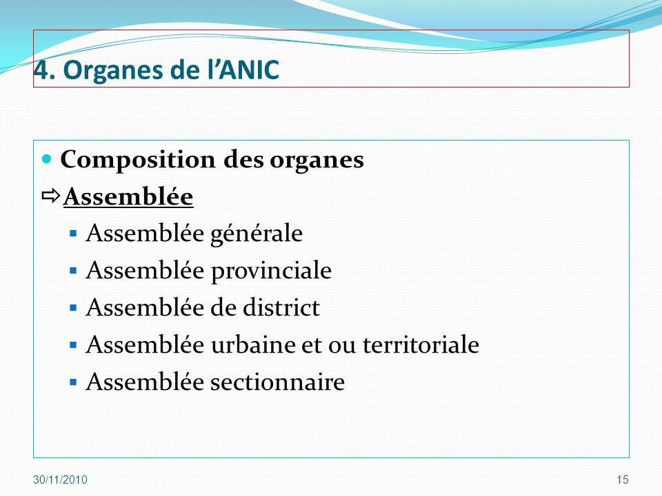 4. Organes de l'ANIC Composition des organes Assemblée