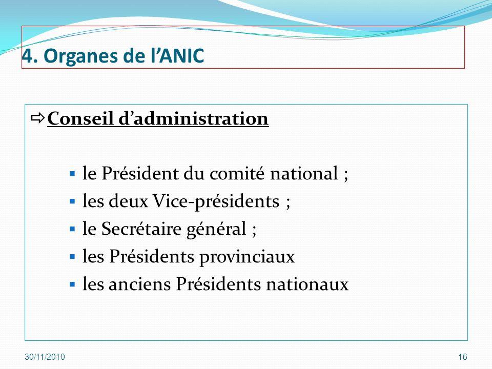 4. Organes de l'ANIC Conseil d'administration
