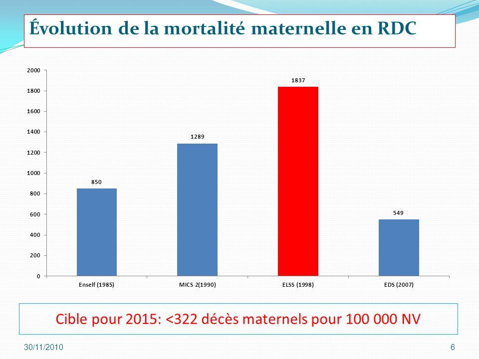 Cible pour 2015: <322 décès maternels pour 100 000 NV