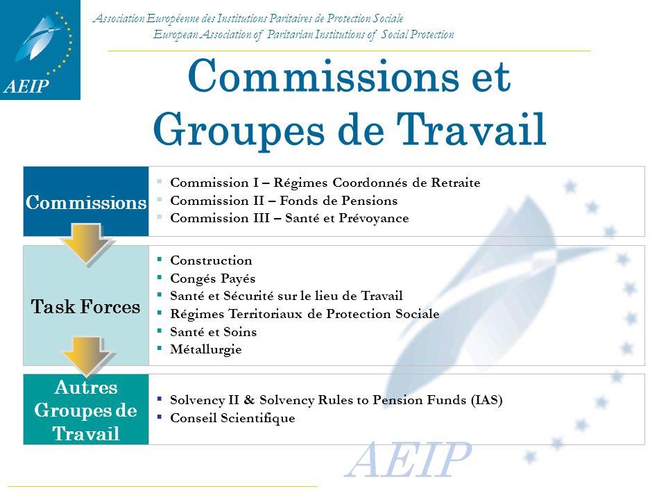 Commissions et Groupes de Travail Autres Groupes de Travail