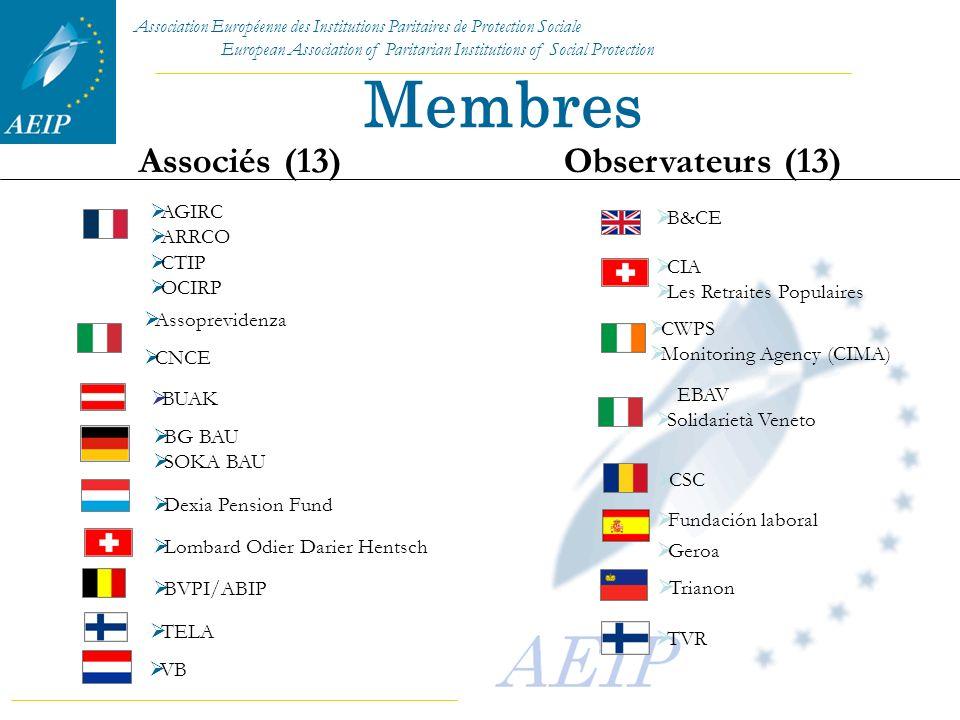 Membres Associés (13) Observateurs (13) AGIRC B&CE ARRCO CTIP OCIRP