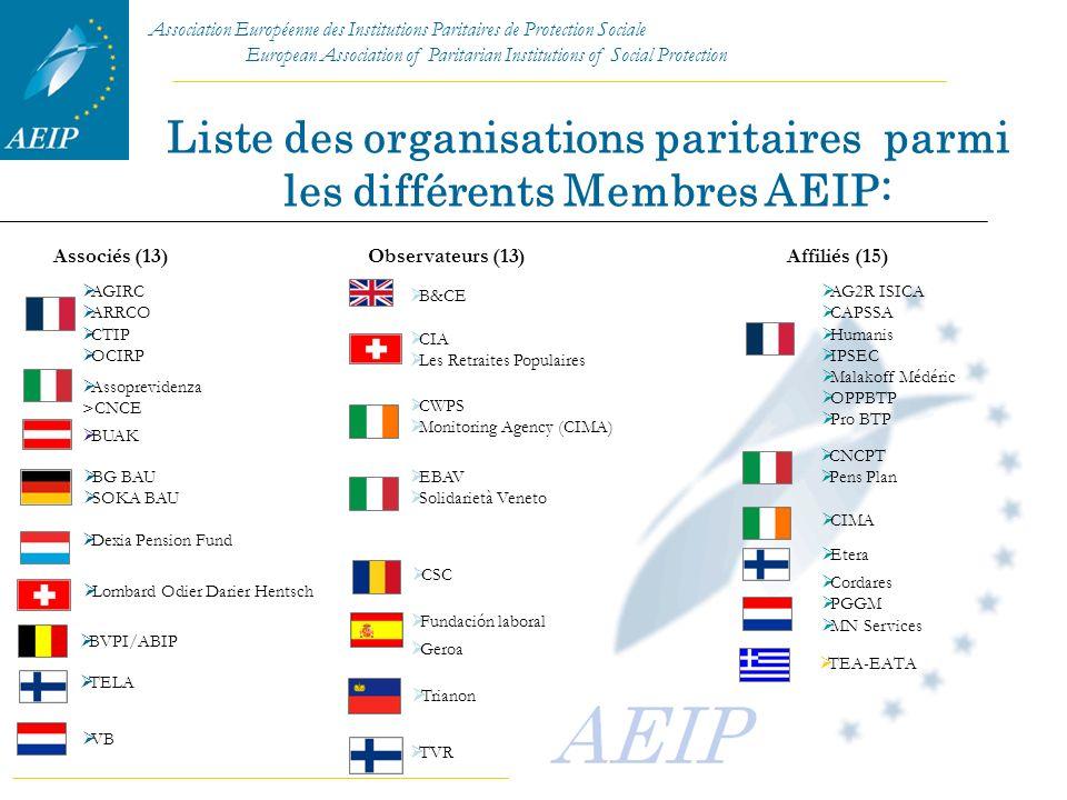 Liste des organisations paritaires parmi les différents Membres AEIP: