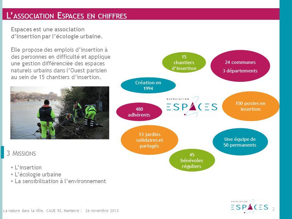 L'association Espaces en chiffres