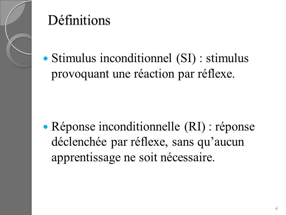Définitions Stimulus inconditionnel (SI) : stimulus provoquant une réaction par réflexe.