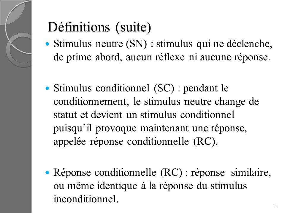 Définitions (suite) Stimulus neutre (SN) : stimulus qui ne déclenche, de prime abord, aucun réflexe ni aucune réponse.