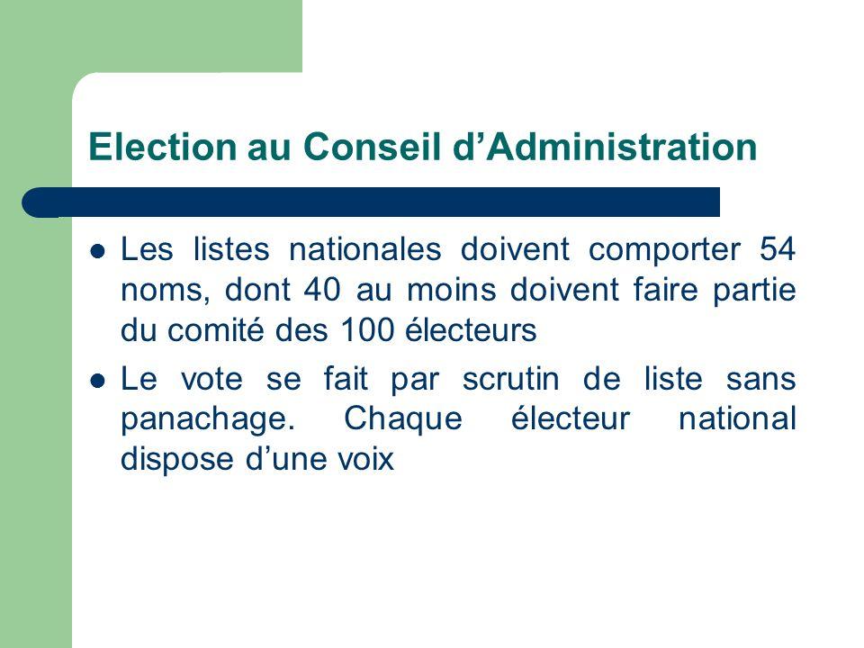 Election au Conseil d'Administration