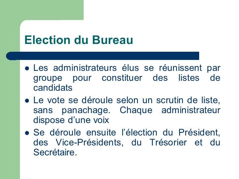 Election du Bureau Les administrateurs élus se réunissent par groupe pour constituer des listes de candidats.