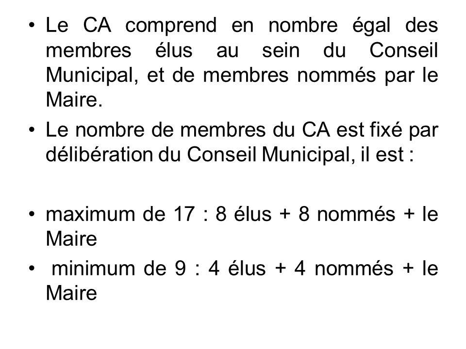 Le CA comprend en nombre égal des membres élus au sein du Conseil Municipal, et de membres nommés par le Maire.