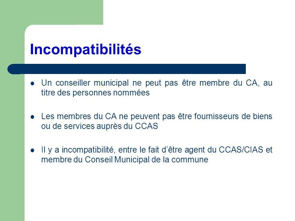 Incompatibilités Un conseiller municipal ne peut pas être membre du CA, au titre des personnes nommées.