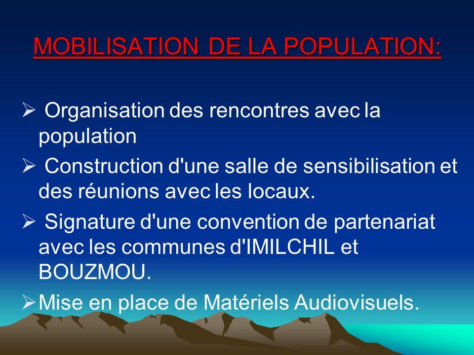 MOBILISATION DE LA POPULATION:
