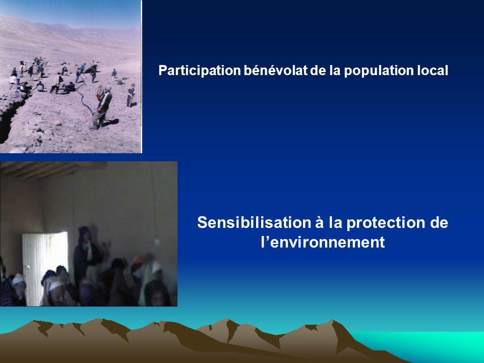 Sensibilisation à la protection de l'environnement