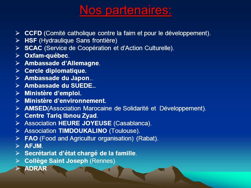 Nos partenaires: CCFD (Comité catholique contre la faim et pour le développement). HSF (Hydraulique Sans frontière)