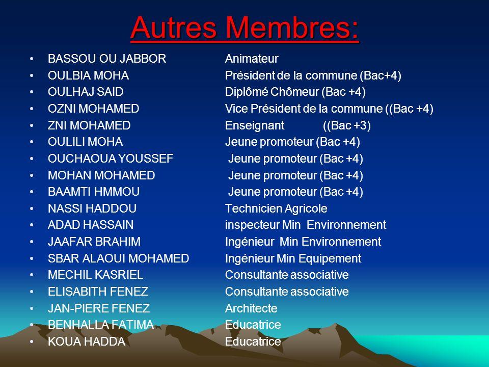 Autres Membres: BASSOU OU JABBOR Animateur