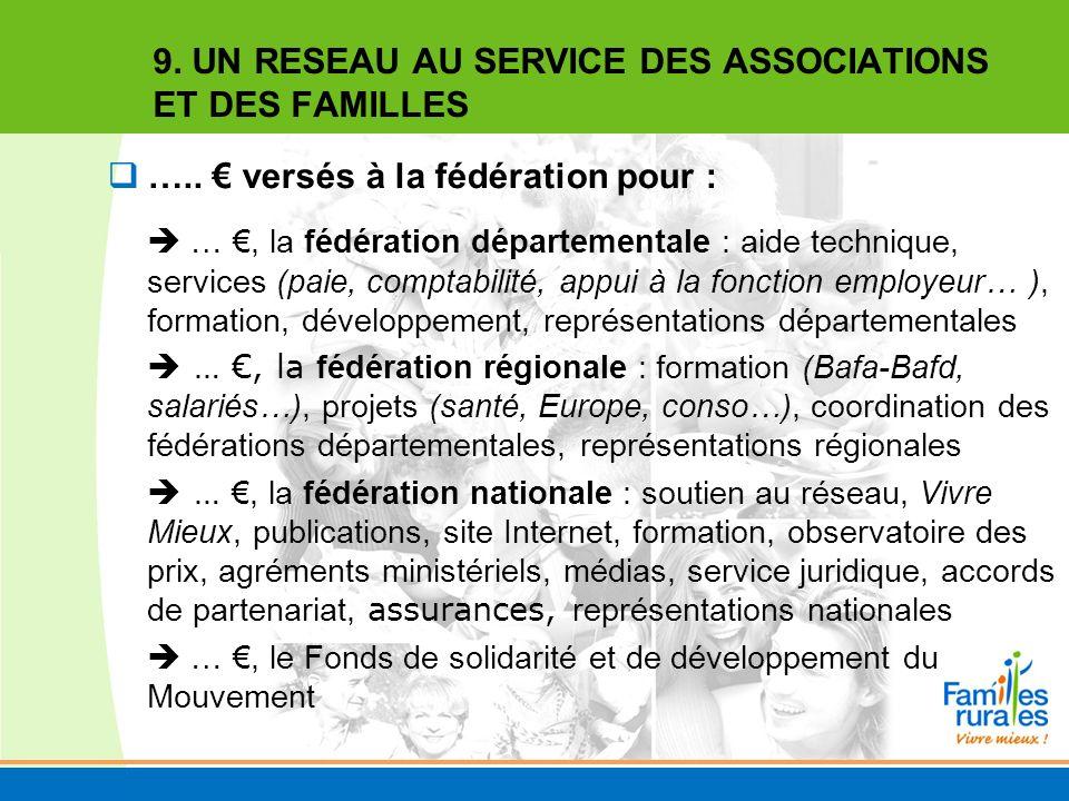 9. UN RESEAU AU SERVICE DES ASSOCIATIONS ET DES FAMILLES