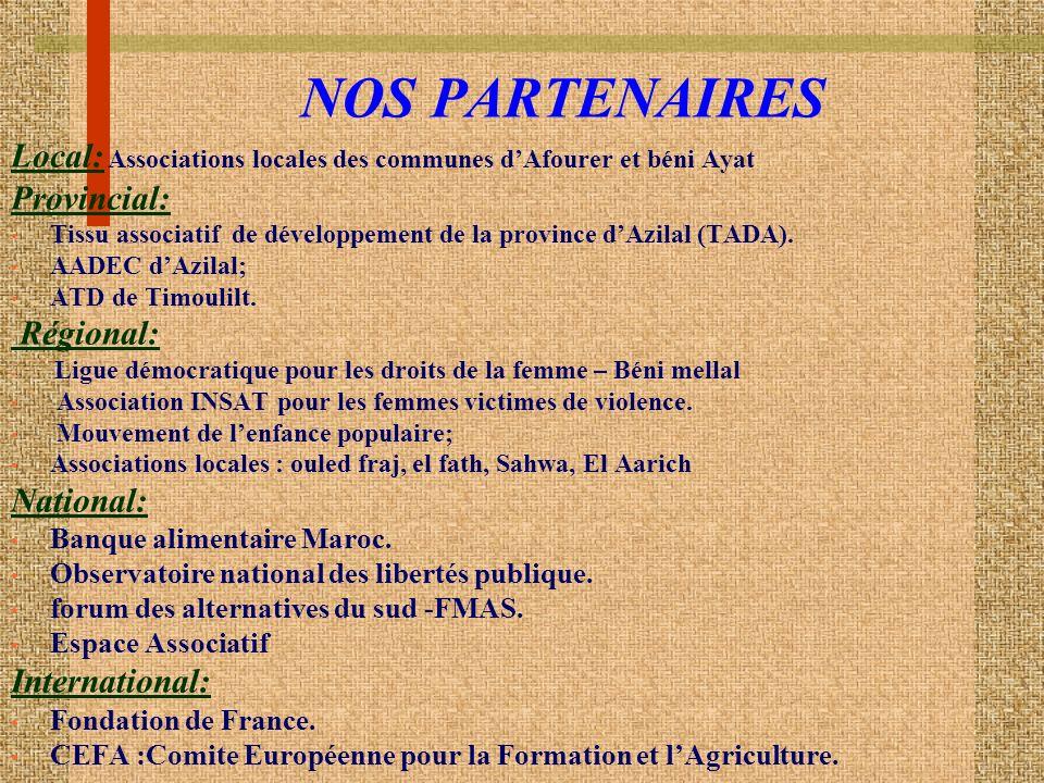 NOS PARTENAIRES Local: Associations locales des communes d'Afourer et béni Ayat. Provincial: