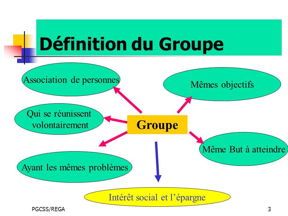Définition du Groupe Groupe Association de personnes Mêmes objectifs