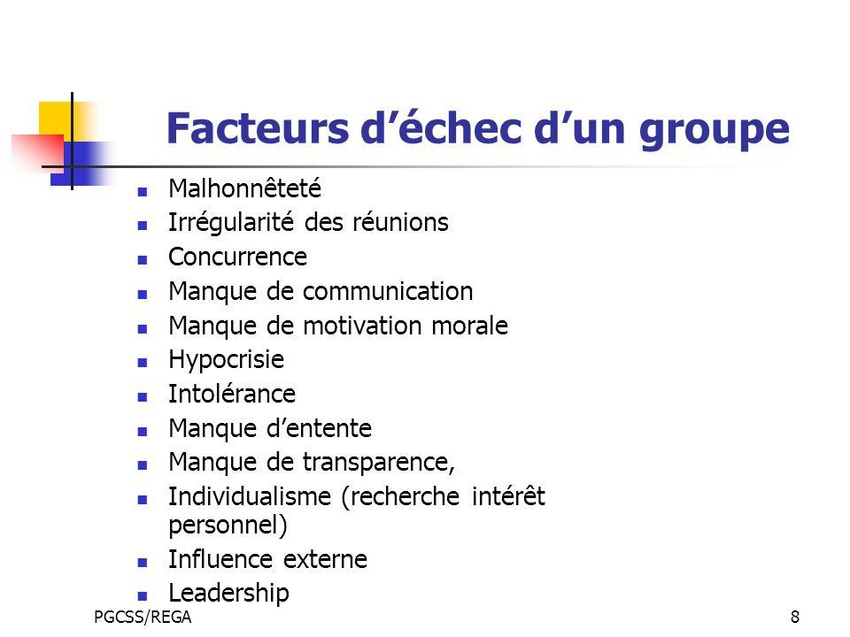 Facteurs d'échec d'un groupe