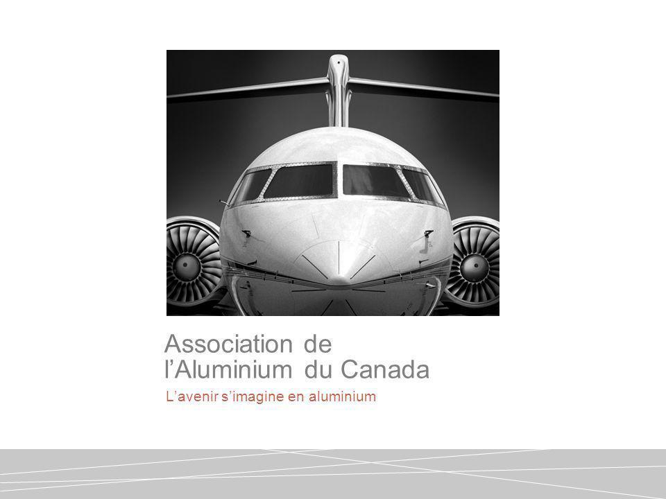 Association de l'Aluminium du Canada