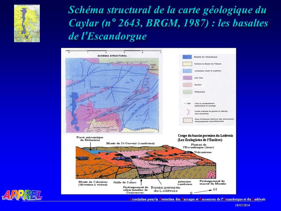 Schéma structural de la carte géologique du Caylar (n° 2643, BRGM, 1987) : les basaltes de l'Escandorgue