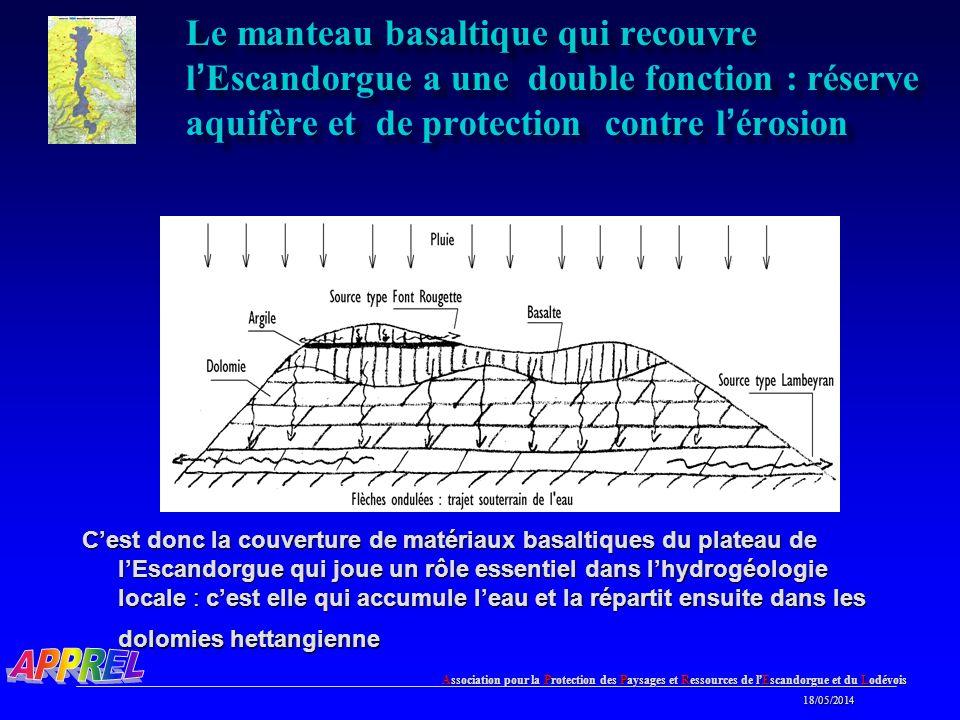 Le manteau basaltique qui recouvre l'Escandorgue a une double fonction : réserve aquifère et de protection contre l'érosion