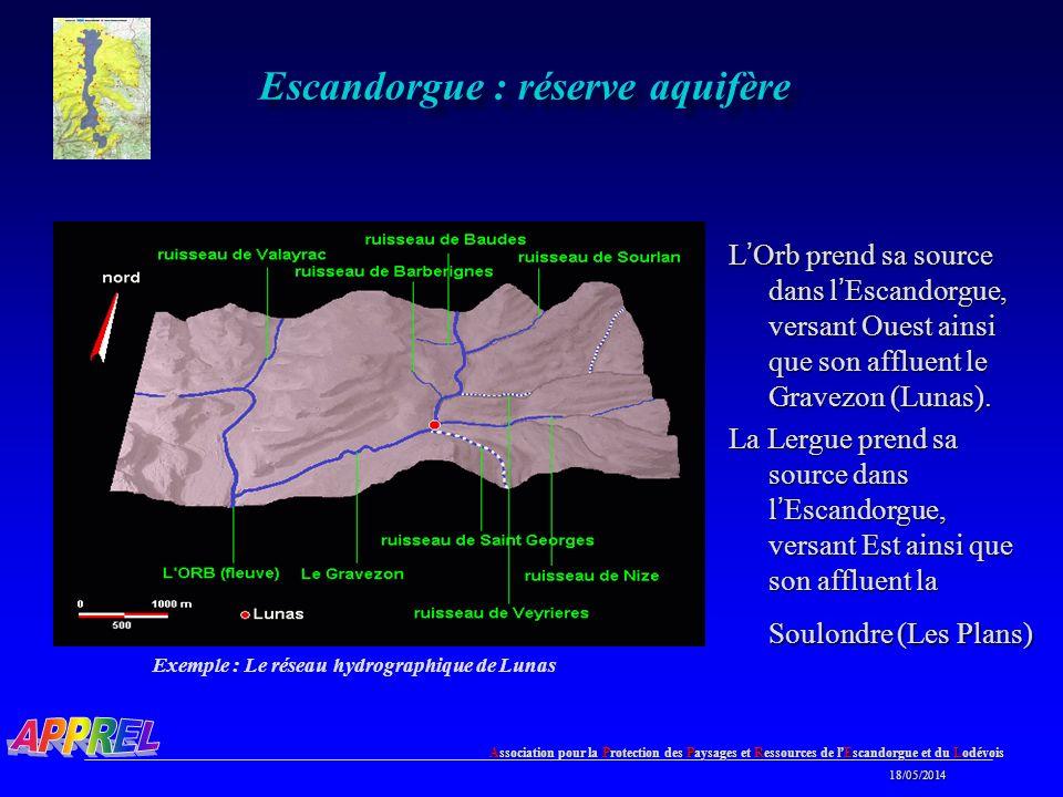 Escandorgue : réserve aquifère