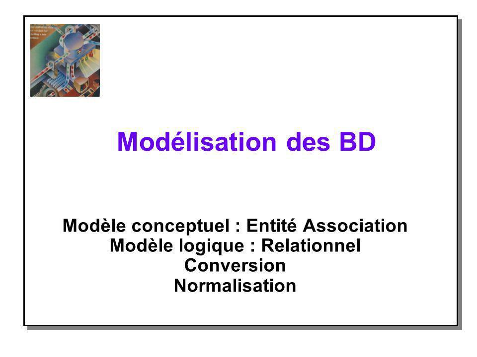 Modèle conceptuel : Entité Association Modèle logique : Relationnel