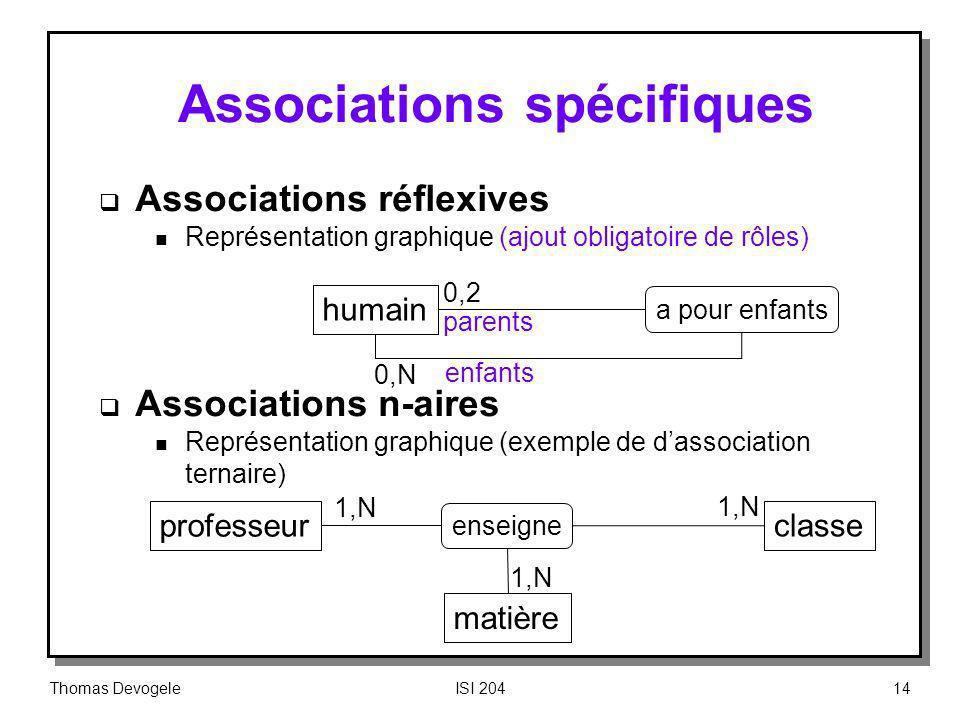 Associations spécifiques