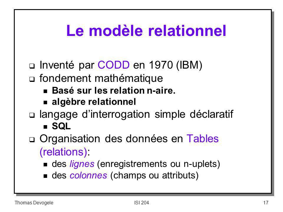 Le modèle relationnel Inventé par CODD en 1970 (IBM)