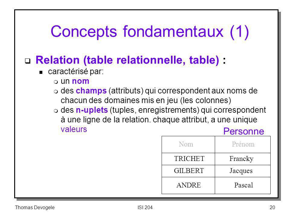 Concepts fondamentaux (1)