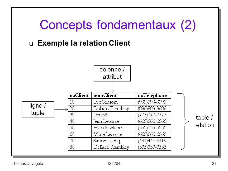 Concepts fondamentaux (2)