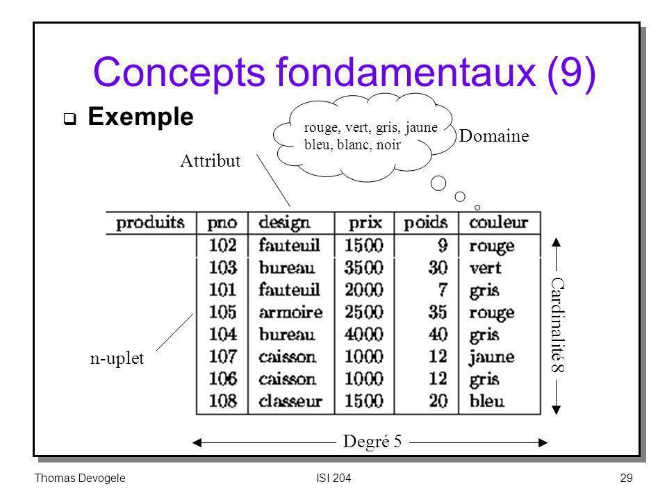 Concepts fondamentaux (9)