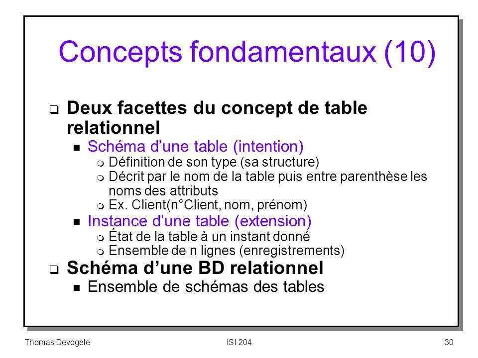 Concepts fondamentaux (10)