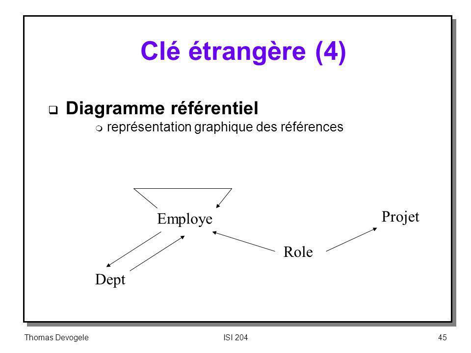 Clé étrangère (4) Diagramme référentiel Projet Employe Role Dept