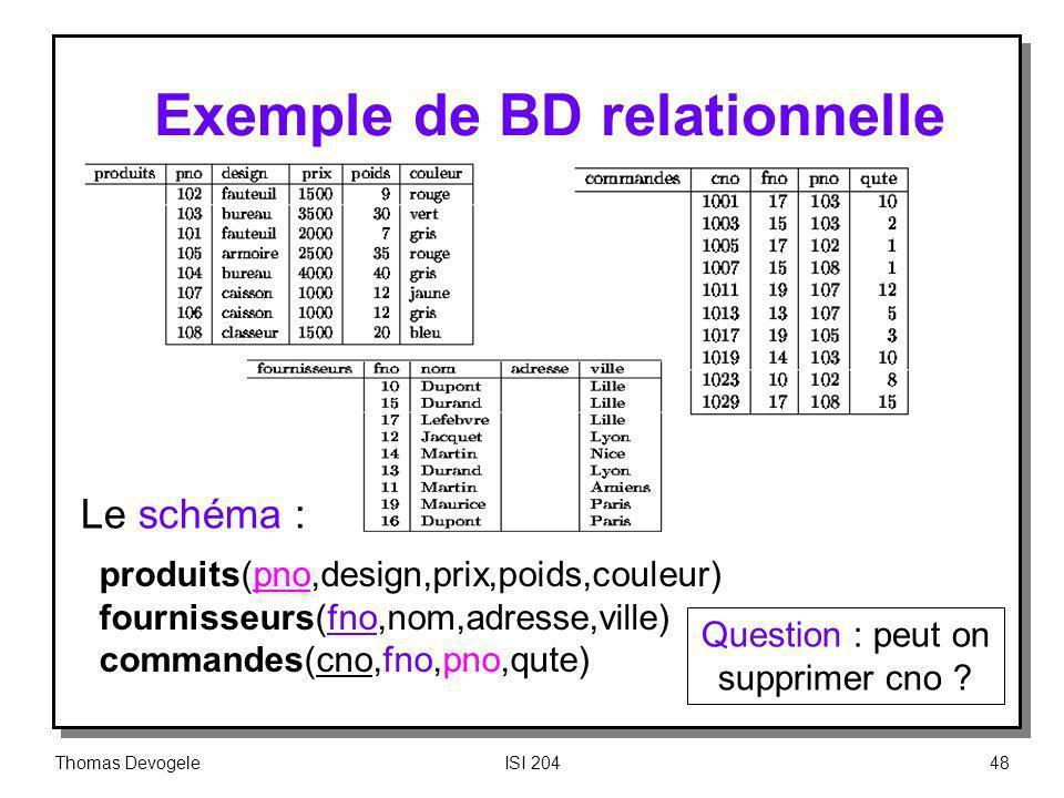 Exemple de BD relationnelle