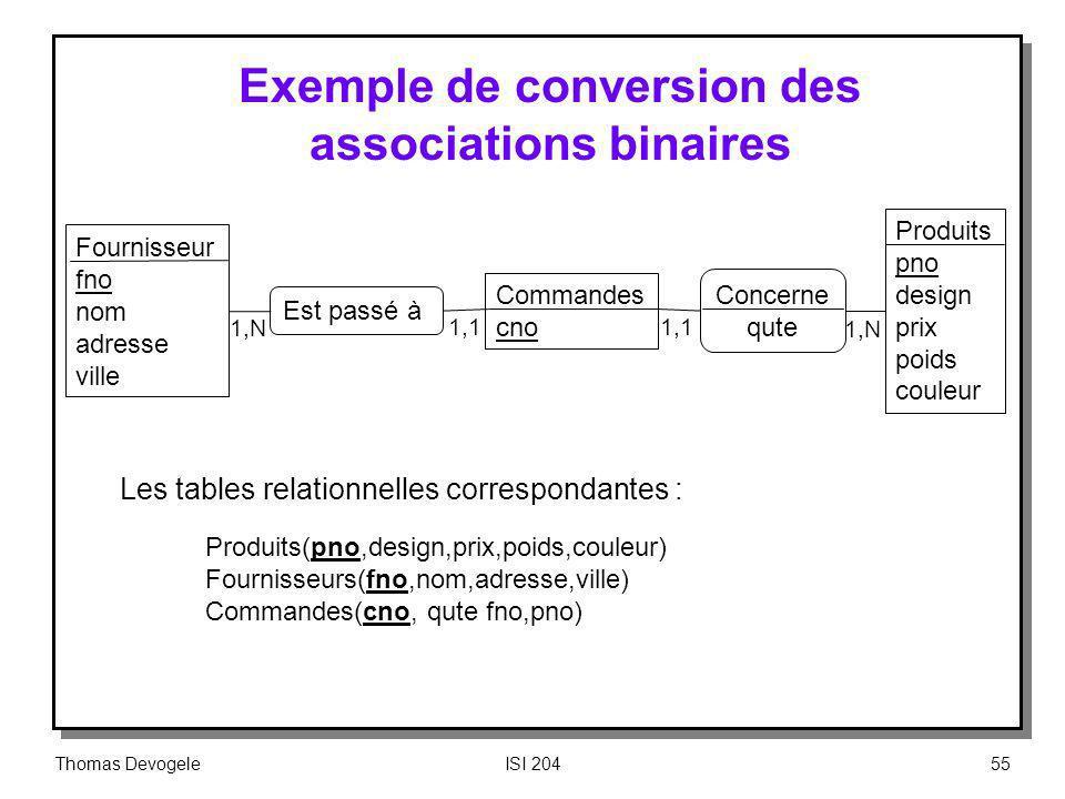Exemple de conversion des associations binaires