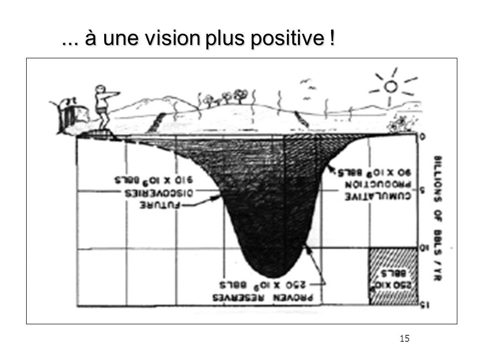 ... à une vision plus positive !